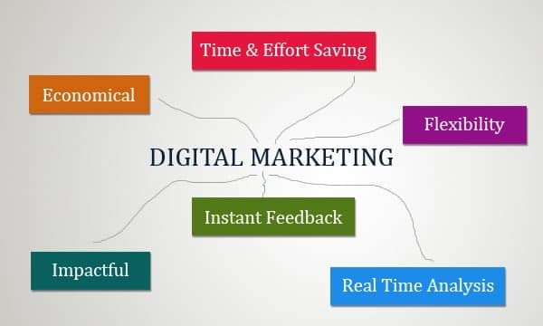 5 MAJOR BENEFITS OF DIGITAL MARKETING
